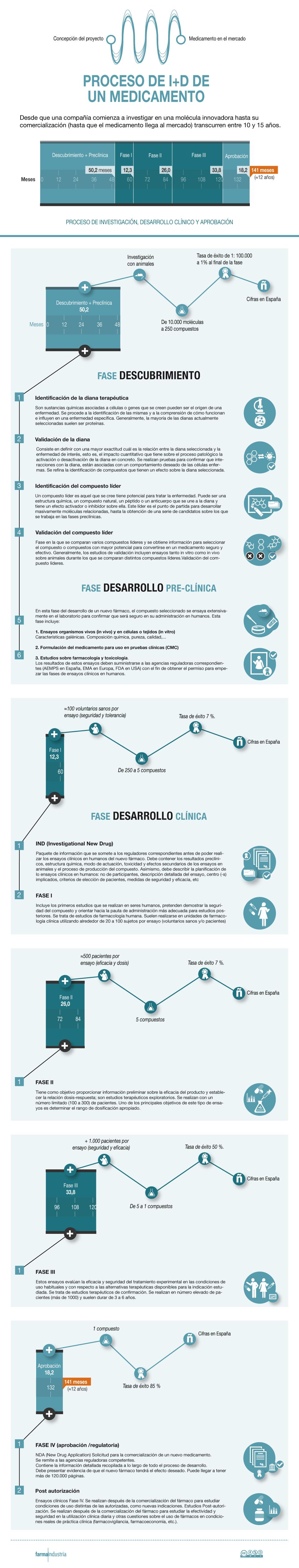 id_medicamento (2)